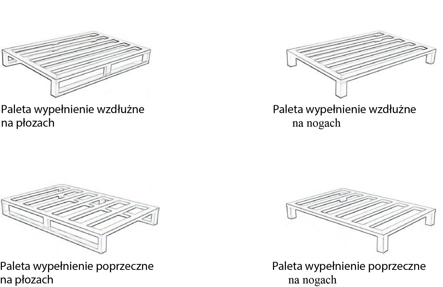 Palety ze stali kwasoodpornej i nierdzewnej